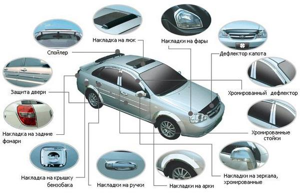 все для карейского авто: